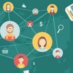 A Importância das Mídias Sociais para o seu negócio